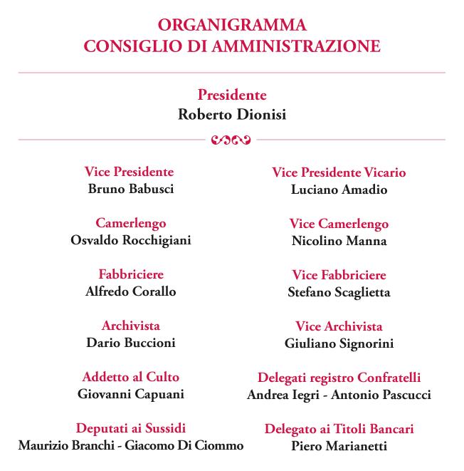 Organigramma_2020-1.jpg